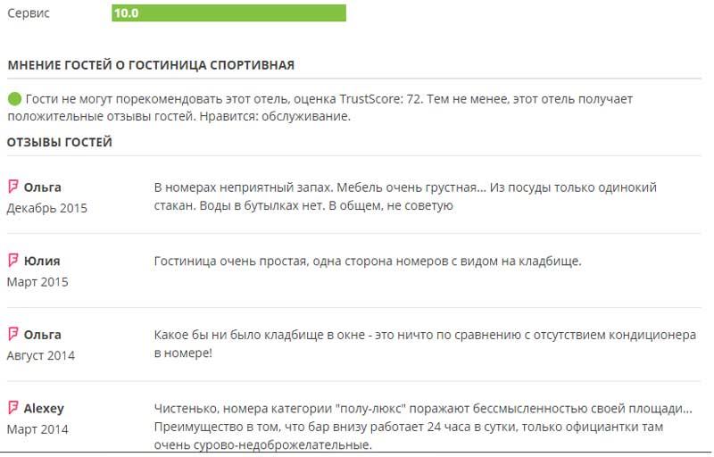 отзывы-Гостиница-Спортивная-в-Симферополе