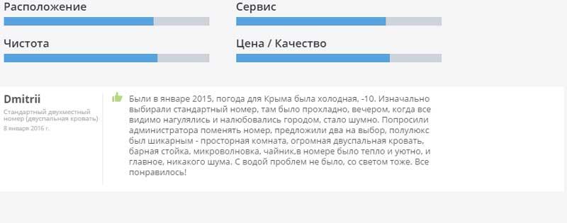 отзывы Отель Рио Крым в Симферополе