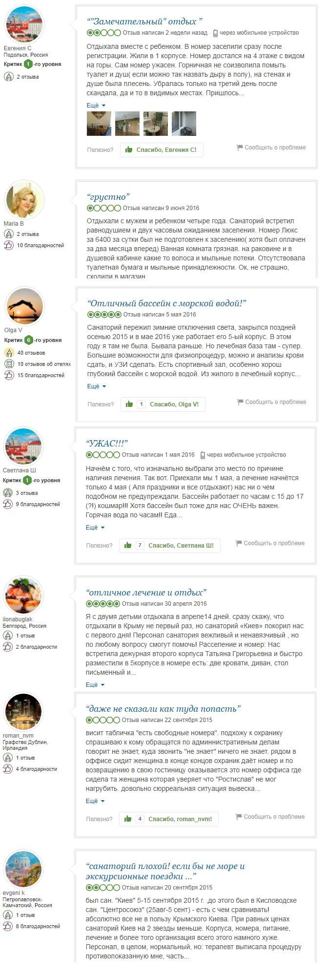 Санаторий-Киев-в-Алуште-отзывы